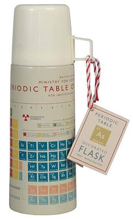 Termos - Periodic Table