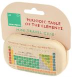 Futrola - Periodic Table, Mini