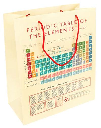 Ukrasna kesa - Periodic Table, L