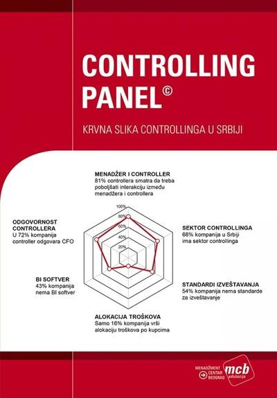 Controlling panel