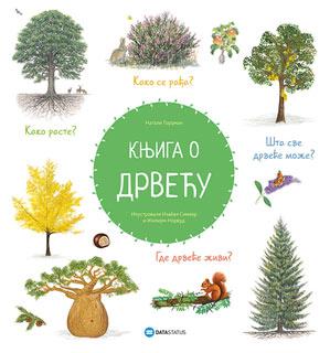 Knjiga o drveću