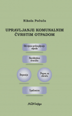 Upravljanje komunalnim čvrstim otpadom