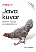Java kuvar: problemi i rešenja za Java programere