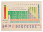 Magnet - Periodic Table