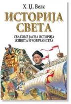 Istorija sveta